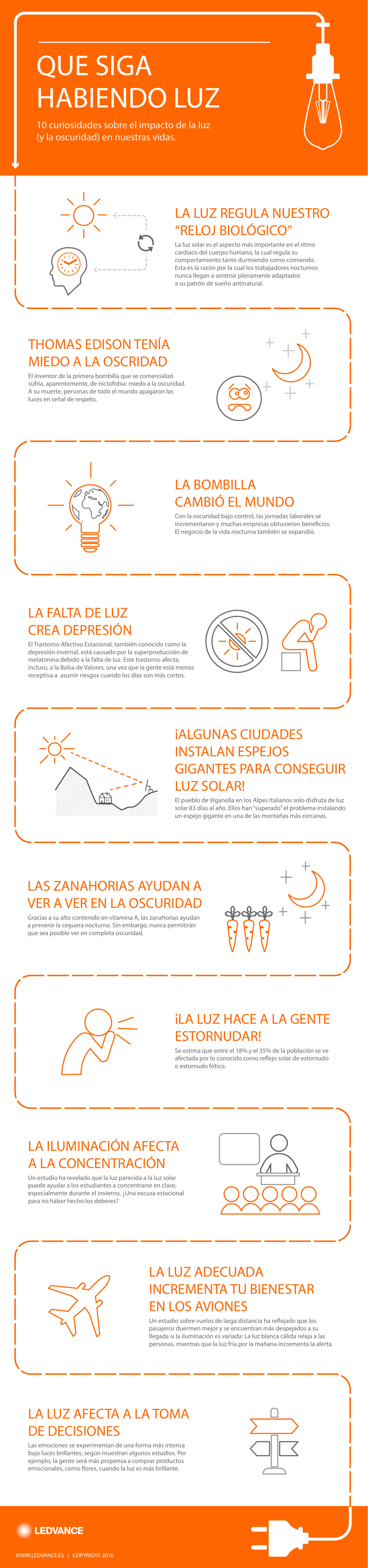 Infographic: let there be light!