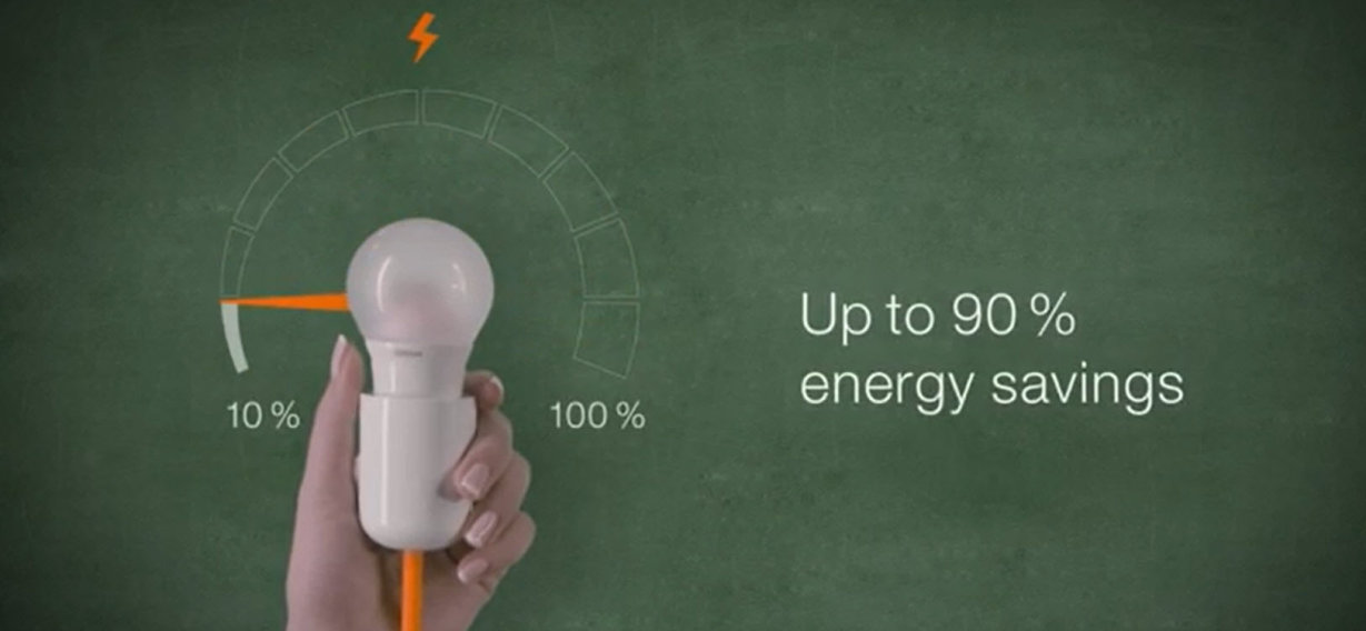 How efficient are OSRAM LED light bulbs?