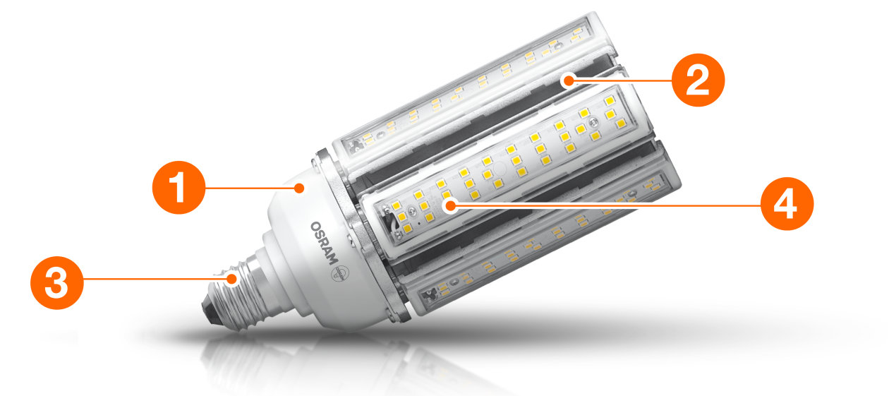 Product features HQL LED PRO