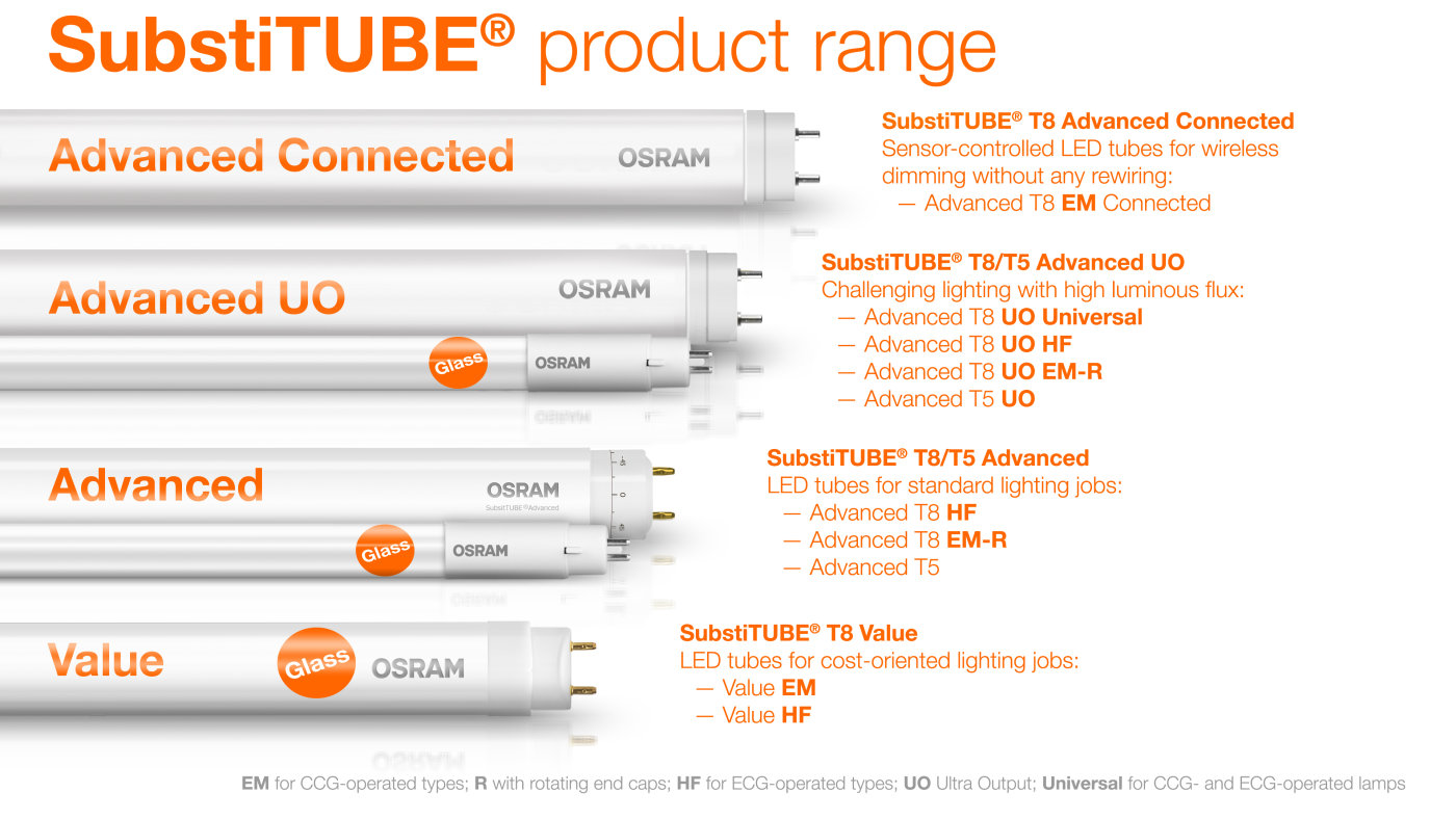 Segmentation des tubes LED