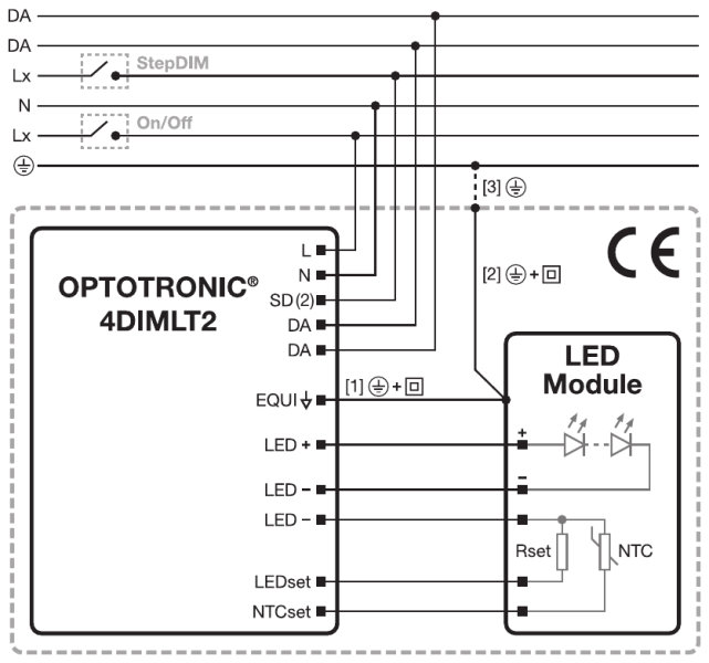OPTOTRONIC Outdoor 4DIM/DALI – constant current LED drivers | Products