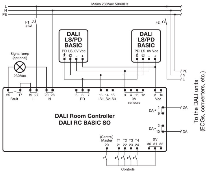 Lutron Dali Wiring Diagram - Illustration Of Wiring Diagram •